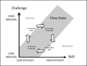 2012-08-26-Flow-balance