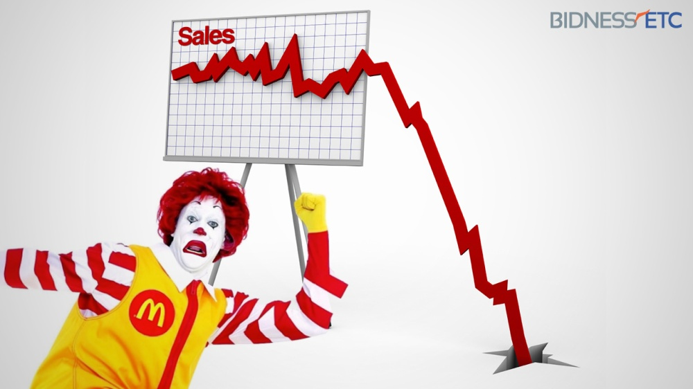 mcdonalds-corporation-mcd-comparable-sales-slump-for-ninth-consecutive-mont